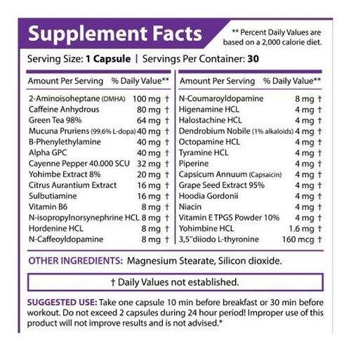 Fat Out Thermo Burn - Sensilab, 60 capsule (Accelerarea metabolismului) - marzipan.ro