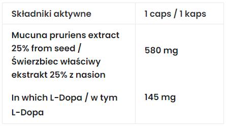 L-Dopa 120 caps