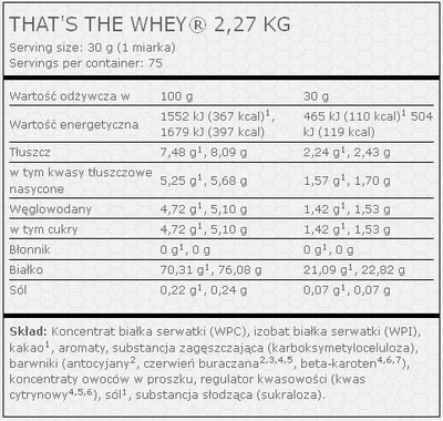 That's The Whey 2270g